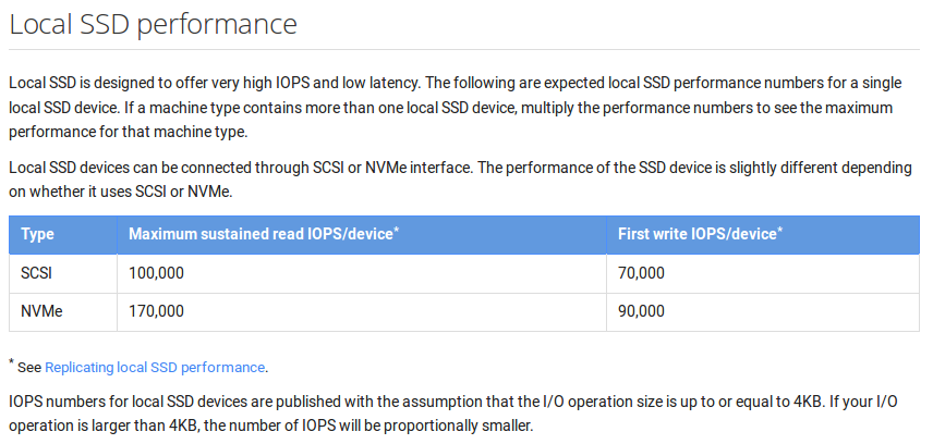 cmips-net-google-cloud-local-ssd-performance